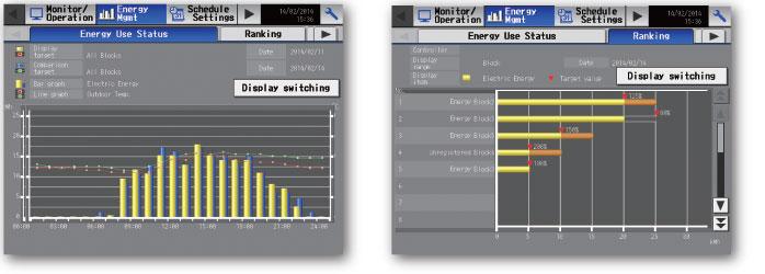 AE-200E : AE200 Centralised and Web Controller // Mitsubishi