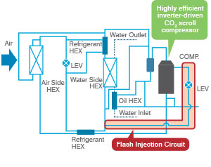 What's new with CITY MULTI // Mitsubishi Electric