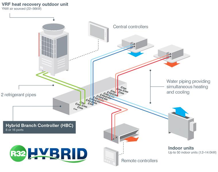 What is Hybrid VRF? // Mitsubishi Electric City Multi Hybrid VRF | Vrf Air Conditioning Wiring Diagram |  | Mitsubishi Electric