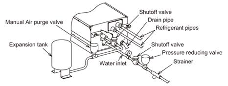 Hybrid Cmb Wp Air Conditioning Mitsubishi Electric